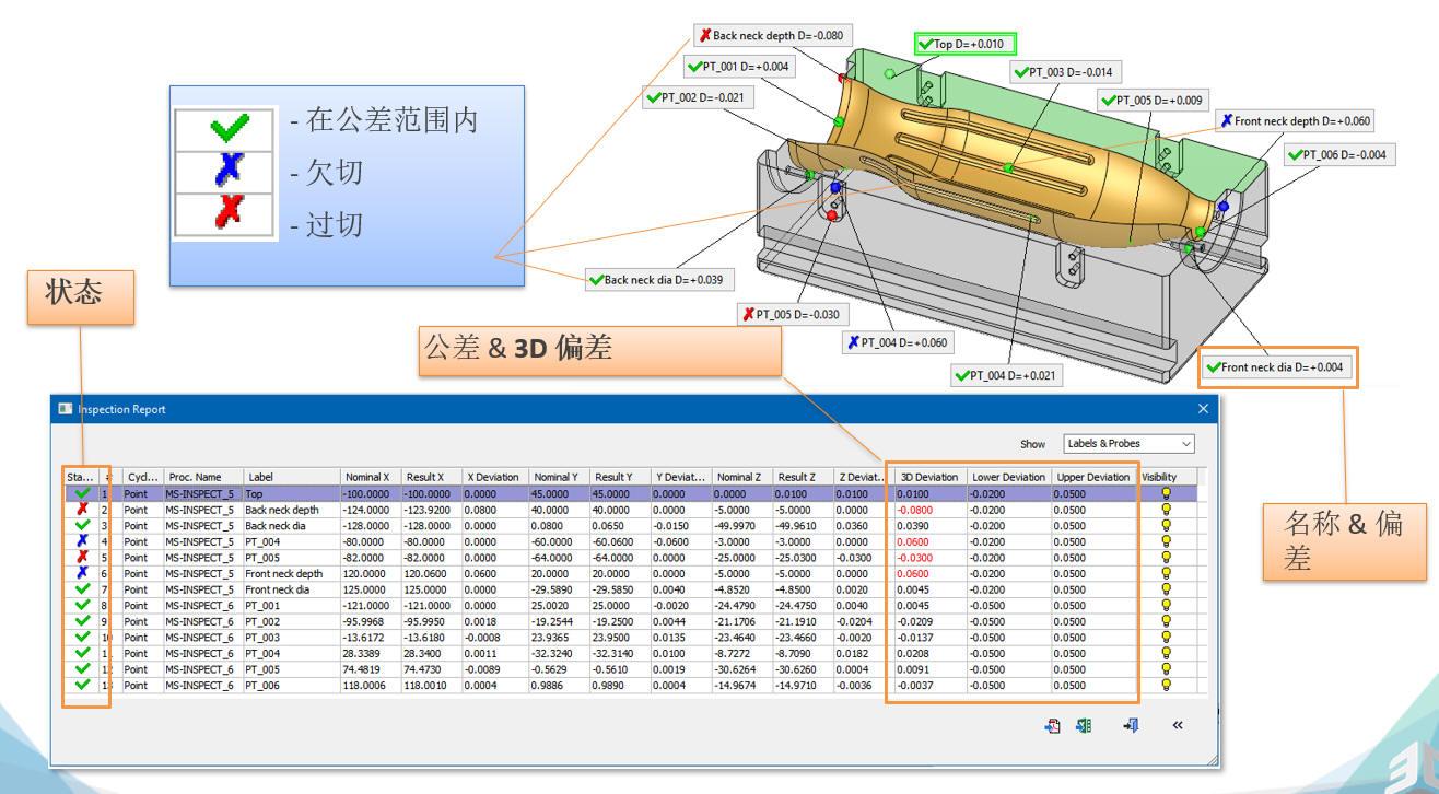 Cimatron软件支持在机检测结果和数模进行对比