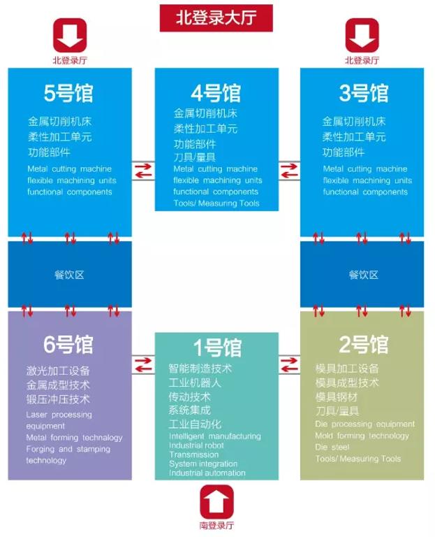 """车间革命向""""智""""而生 宁波机床展引领制造业重塑"""