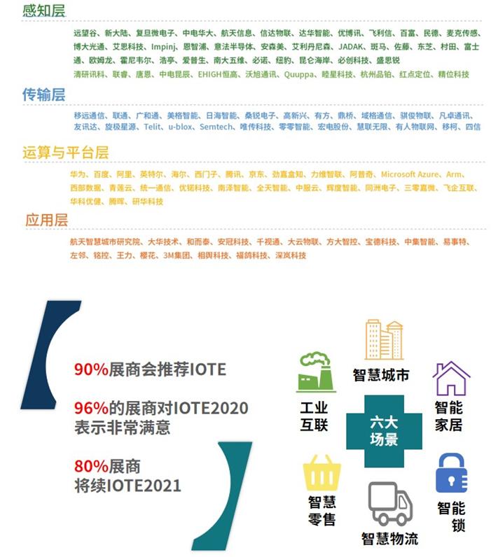 IOTE®2021第十五届国际物联网展·上海站